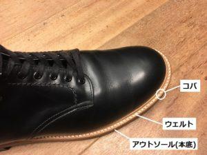 靴のコバ部分のウェルト